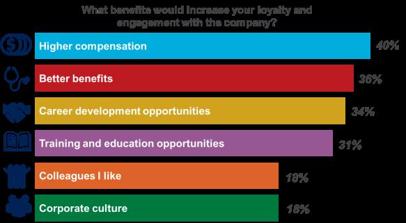 Benefits 12 8 2014